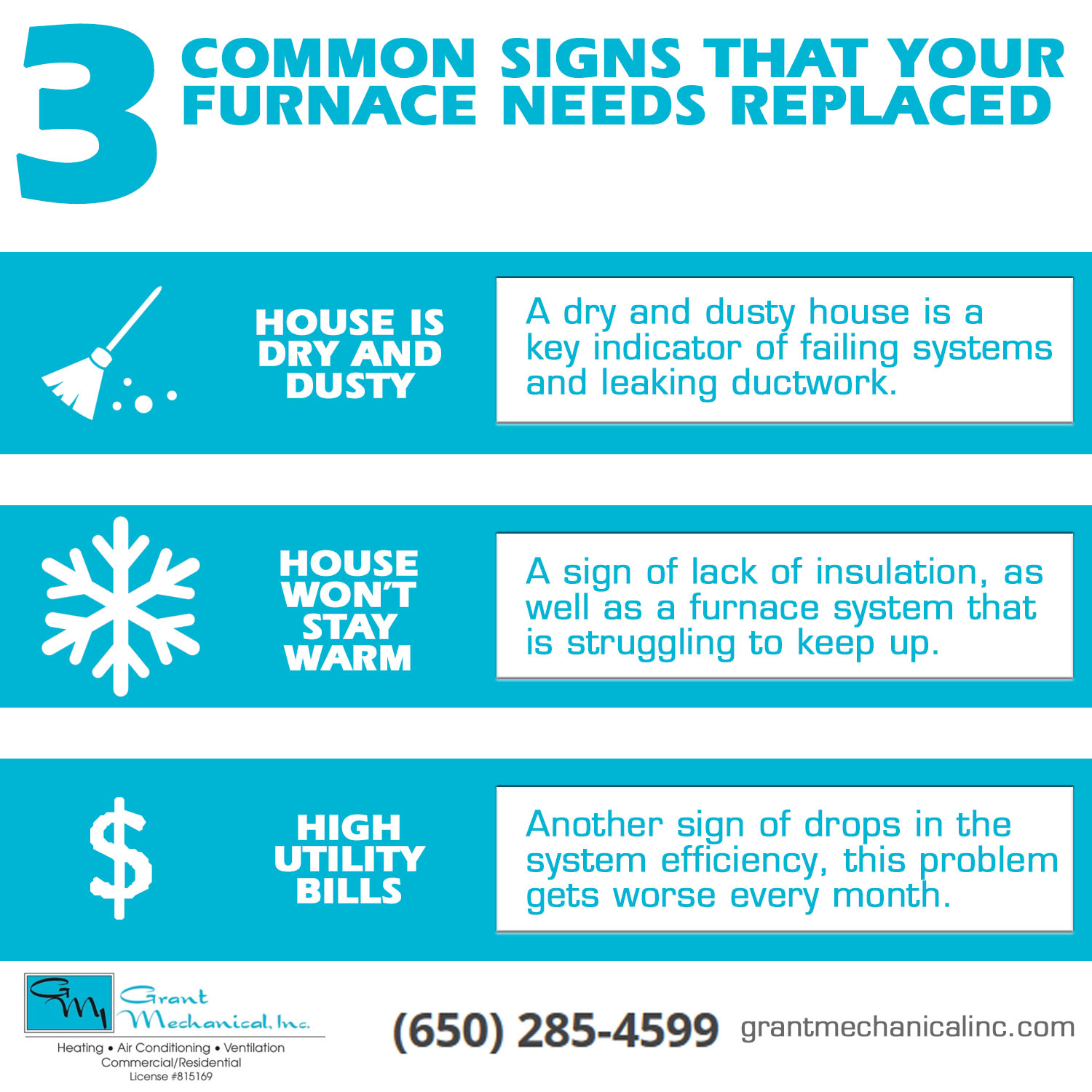 3 Common Signs that your Furnace needs Replaced